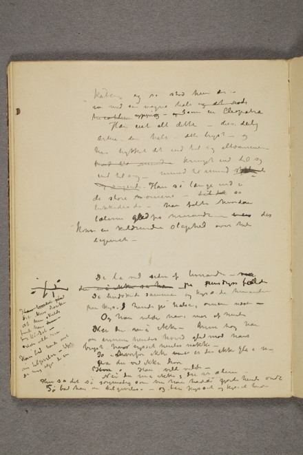 Edvard Munch's Writings   The English edition   Translations